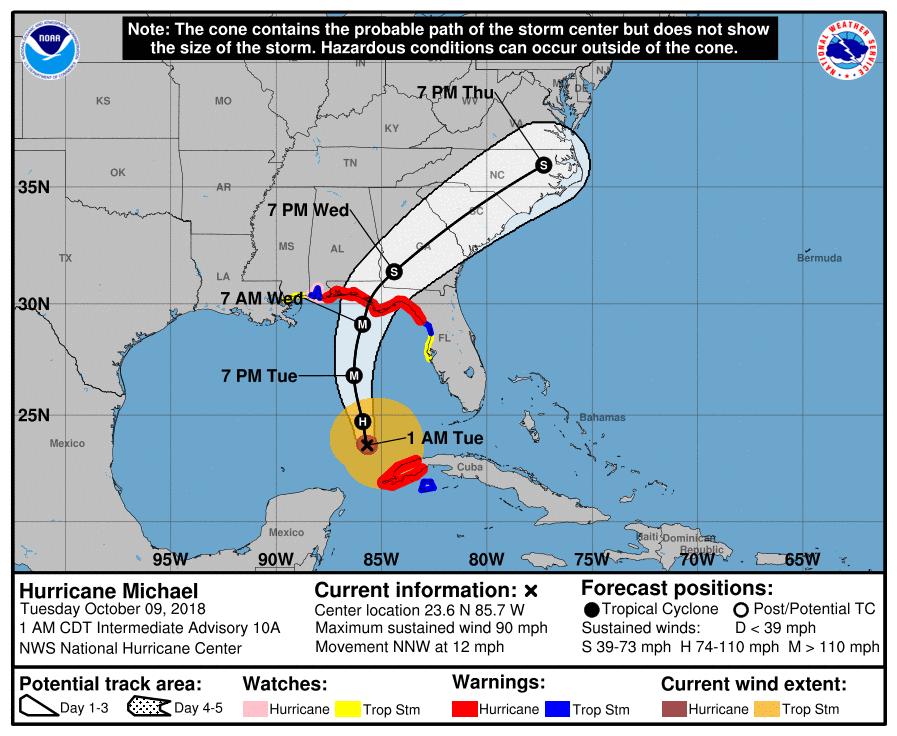 hurricane michael, citrus gazette, crystal river storm surge