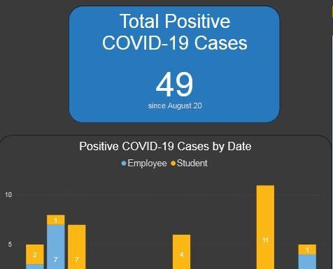 covid-19 citrus couonty schools